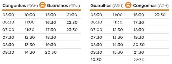 horario-onibus-gol-aeroporto