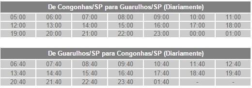 horario-onibus-tam-aeroporto